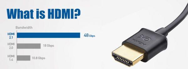 کابل HDMI چیست و عملکرد آن چگونه است ؟